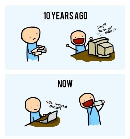 e-mail-courrier-10 ans-maintenant-difference
